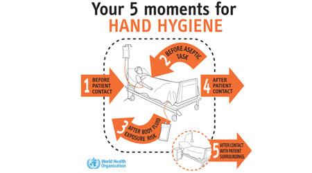 Handwashing That Prevents Dermatitis