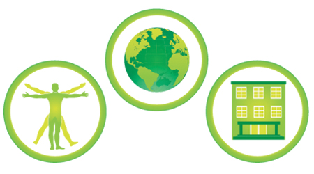 Survey Outlines Sustainable Cleaning Initiatives