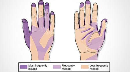 Tools To Encourage Proper Hand Hygiene