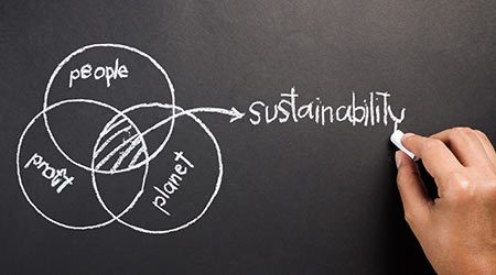 Eight Steps To Launching A Corporate Social Responsibility Program