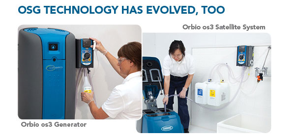 OSG Technology has Evolved, Too