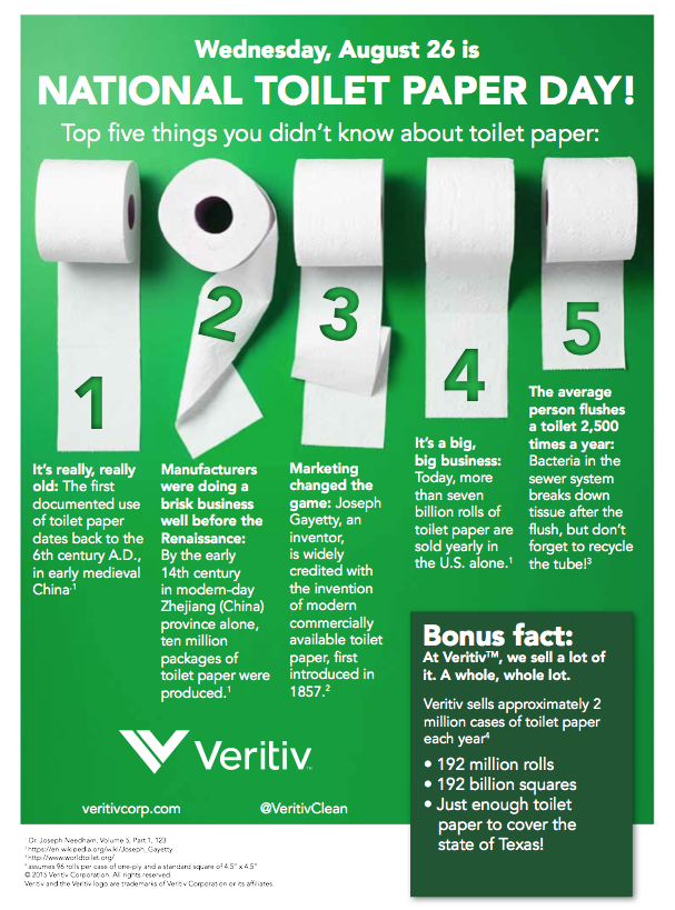 Ten Facts You Didn\'t Know About Toilet Paper