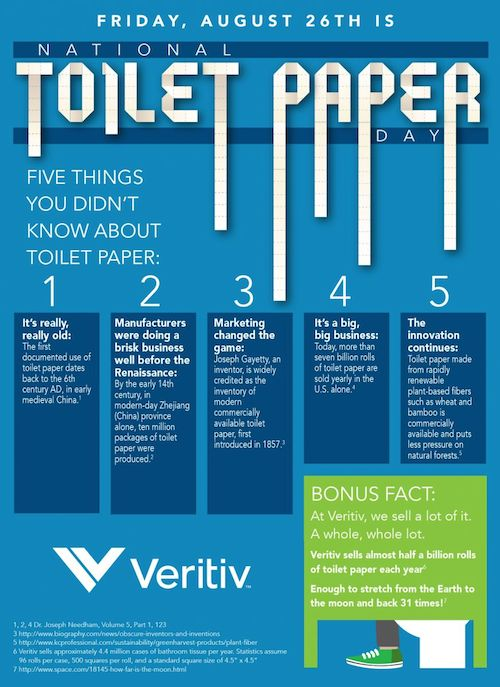 Five Things You Didn\'t Know About Toilet Paper