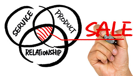 sales concept service product and relationship hand drawing on whiteboard