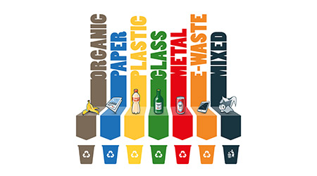 Trash categories composition infographic with recycling bins. Waste consisting of organic, paper, plastic, glass, metal, e-waste and mixed waste