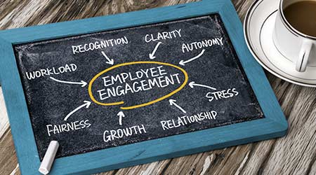 employee engagement concept diagram hand drawing on chalkboard