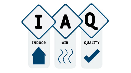 IAQ - Indoor Air Quality acronym. business concept background. vector illustration concept with keywords and icons. lettering illustration with icons for web banner, flyer, landing page