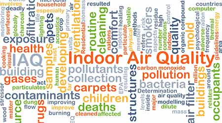 a word cloud illustration pertaining to indoor air quality