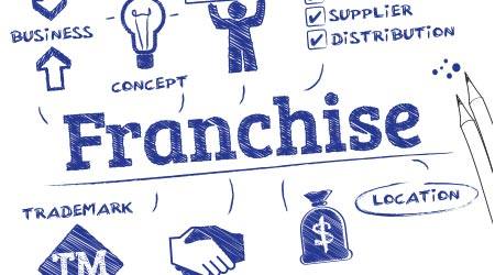 A bunch of images relating to business franchising